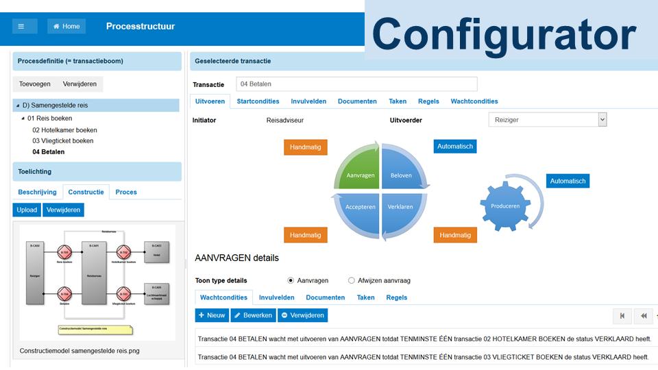 Businessgameplaatje-configurator